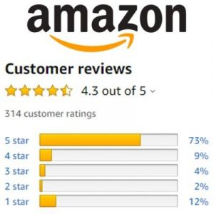 Anatomy of an Amazon Product Rating